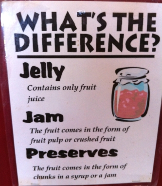 Difference Between Jelly, Jam, and Preserves